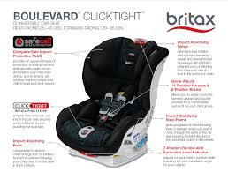 britax boulevard tight trek
