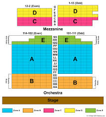 Blue Man Group Nyc Seating Chart Cheap Astor Place Theatre Tickets