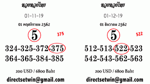 Thai Lottery Chart Clue Thai Lottery Free Or Vip Tip Web
