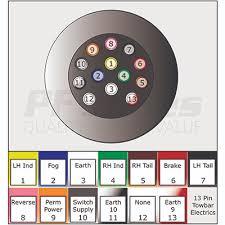 wiring diagram wiring diagram for 13 pin caravan plug ep03 400 13 pin euro trailer wiring diagram at 13 Pin Caravan Wiring Diagram