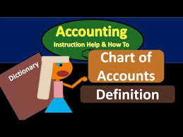 Standard Chart Of Accounts Numbering Uk Standard Chart Of Accounts Explained Cleverism