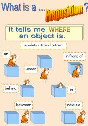 Copy Of Prepositions Lessons Tes Teach