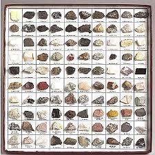 Uncut Gemstone Identification Chart Rock And Mineral Identification Chart Www