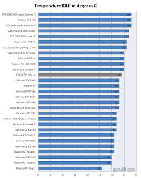 Rtx Index Chart Palit Geforce Rtx 2070 Super Jetstream Review Graphics