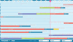 Basecamp Gantt Chart Free Trailmap Allows You To Analyze Your Basecamp Timelines And