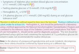 Regular Blood Sugar Levels Chart