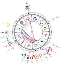 32 Astrology And Natal Chart Of Harry Styles Born On 1994