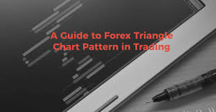 How To Trade Triangle Chart Patterns How To Trade A Forex Triangle Chart Pattern Tips And Tricks