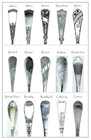 Reed And Barton Stainless Flatware Discontinued Patterns Beauteous Reed And Barton Flatware Patterns Discontinued Stainless Steel Best