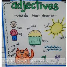Avid Anchor Charts For The Love Of First Grade Adjectives You Ask
