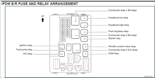 wiring diagram for a light switch and outlet fuse box diagrams 2013 Chrysler 200 Fuse Box Diagram wiring diagram software freeware fuse box 2013 chrysler 200 info at