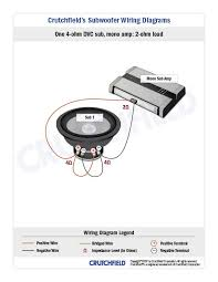 subwoofer wiring diagrams how to wire your subs subwoofer wiring diagram crutchfield if it is, and the amp's going into protection mode, then either something's wrong with the wiring or the amp it requires 4 gauge power and ground wires,