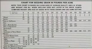 John Deere Van Brunt Grain Drill Seed Chart The Best