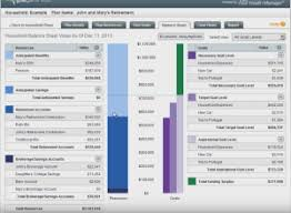 retirement goal planning system advisors guide to the best financial planning software