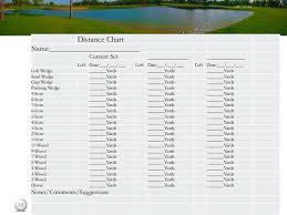 Dave Pelz Wedge Distance Chart Understanding Your Natural Golf Swing