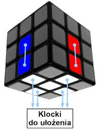 Jak ułożyć Kostkę Rubika 3x3? | Kostki Rubika - Popex Sklep