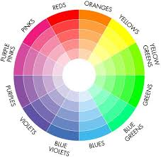 Ways To Mix And Match Colors In Your Outfit How To Mix Colors