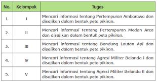 Untuk soal halaman 44, siswa diberikan tugas untuk menceritakan gambar hewan dan meminta pendapat atau masukan dari guru atau teman. Kunci Jawaban Tematik Kelas 6 Tema 2 Pembelajaran 1 Subtema 2 Halaman 44 45 46 48 50 Kurikulum 2013 Soal Tematik Sd