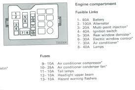 1993 mitsubishi fuse diagram wiring diagram load 1993 mitsubishi fuse diagram wiring diagram expert 1993 mitsubishi 3000gt fuse box diagram 1993 mitsubishi fuse diagram