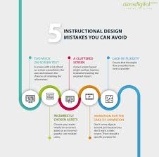 5 Instructional Design Mistakes You Can Avoid Infographic E