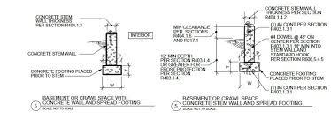 basement foundation design. Figure 1: Complicated Footing Reinforcement Showing Standard Hooks For Vertical Dowels. Basement Foundation Design L