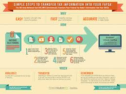 Fafsa Flow Chart Simple Steps To Transfer Tax Information Into Your Fafsa