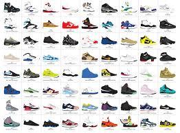 64 Unusual Air Jordans Chart