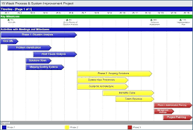 Project Milestones Chart Project Milestone Template Chart Trend Templates Monister