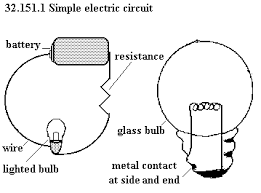 unph32 connect an electric bulb e g 2 4 v 0 5 a and lampholder to the ve and ve terminals of a dry cell
