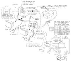 fisher minute mount 2 wiring diagram boss snow plow diagrams