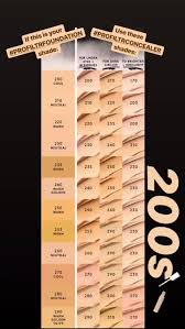 Fenty Foundation Chart How To Find Your Shade Of Fenty Beautys Pro Filtr