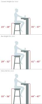 Extra Tall Bar Stools 36 Inch Seat Height Monumental Home  Interior0