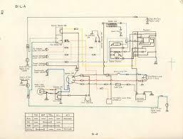 servicemanuals motorcycle how to and repair kawasaki zx600 wiring diagram at Free Kawasaki Wiring Diagrams