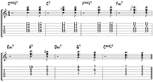 advanced guitar chords the 10 most popular jazz chord progressions guitar examples