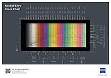 Chauvet Rgb Color Chart Interference Colour Chart Revolvy