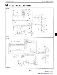 ford transit lpg wiring diagram wiring diagram and schematic design ford transit wiring diagram nilza