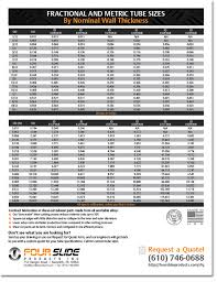Fraction Size Chart Fractional And Metric Tube Size Chart Choose Your Tubing Sizes