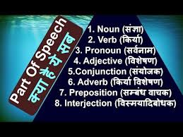 Preposition Chart In Hindi Part Of Speech In English Grammar In Hindi
