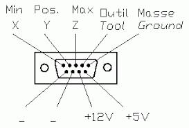 honeywell actuator wiring diagram images valve actuator wiring limit switch wiring diagram for 12v limitcar