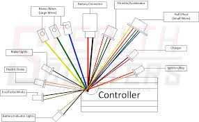 electric scooter controller wiring diagram ebike controller wiring Rascal 600 Scooter Wiring Diagram 60v 2000w brushless motor controller combo stealth scooters electric scooter controller wiring diagram 60v 2000w brushless wiring diagram for rascal 600 scooter