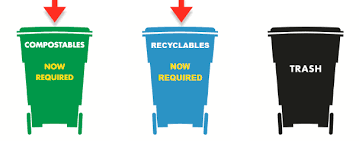 recycling and refuse