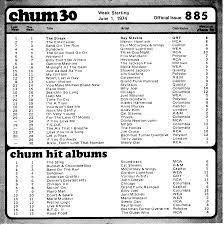 My Chum Charts