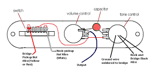 fender squier telecaster wiring diagram wiring diagram standard telecaster wiring diagram and schematic