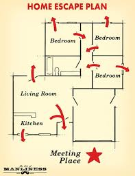 a complete guide to home fire prevention and safety the art of home fire escape plan two exits every room
