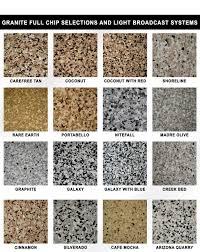 epoxy flooring colors. Granite Full Chip Epoxy Colors Flooring