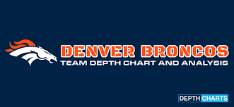 2019 2020 Denver Broncos Depth Chart Live