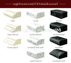 countertop finished edges edging options design tip how to choose a granite edge granite countertop finished countertop finished edges granite