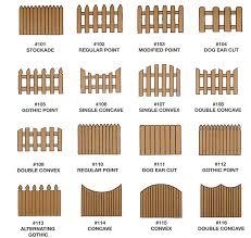 picket fence design. Fence Design Plans Best 25 Types Of Fences Ideas On Pinterest Yard Fencing Picket Fence Design