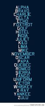 The phonetic alphabet is a list of words used to identify letters in a message transmitted by radio, telephone, and encrypted messages. Phoneticalphabet Phonetic Alphabet Good To Know Coding
