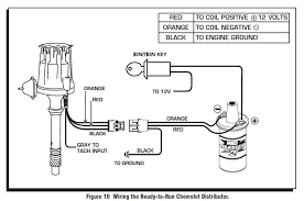 msd distributor wiring diagram ignition sample best detail ideas with regard to msd wiring diagram msd coil wiring diagram on msd coil wiring diagram